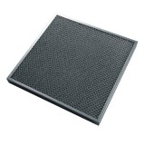 Grease filters and fresh air filters